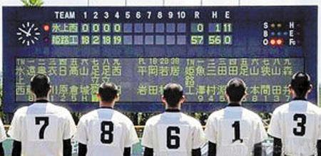 棒球比分+