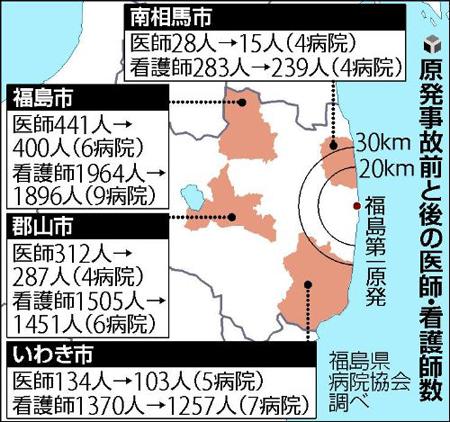 核电站事故后 福岛医疗人员离职率高