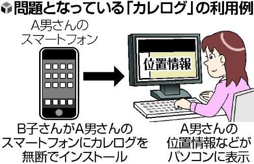 """日本""""追踪男友""""手机软件引来投诉无数 部分功能被迫取消"""
