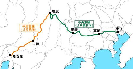 与东京都的铁路交通(中央本线)
