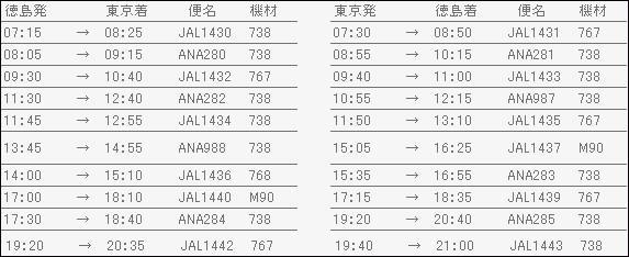 德岛机场的航班信息