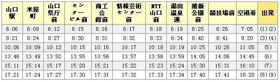 与JR山口站的机场巴士信息