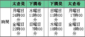苏州太仓港 - 山口县下关港