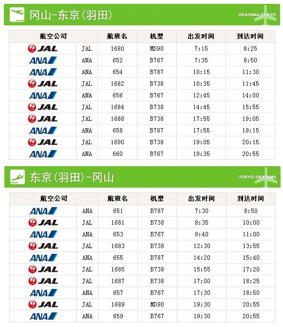 冈山机场的航班时刻表