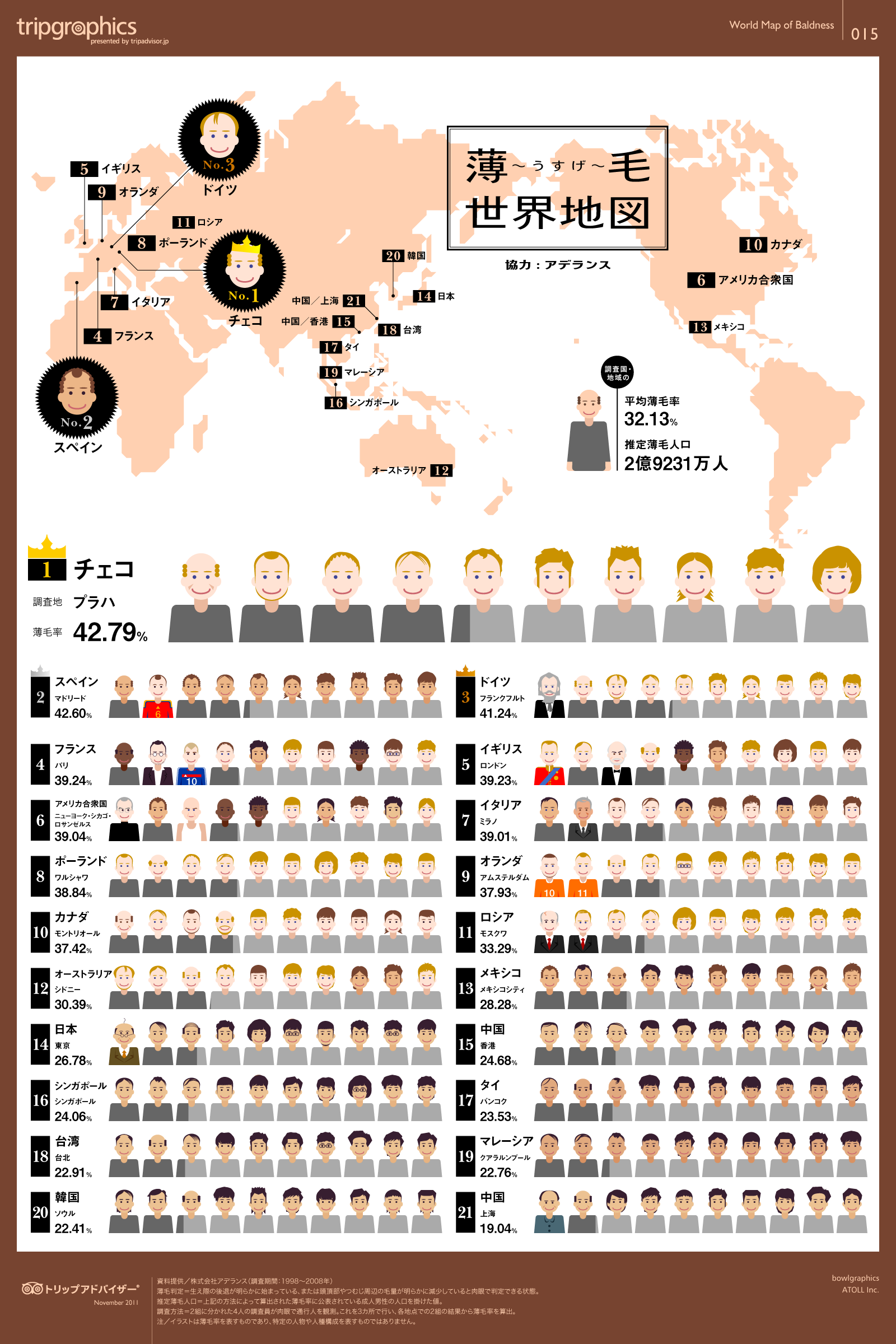 中国台湾日本地图
