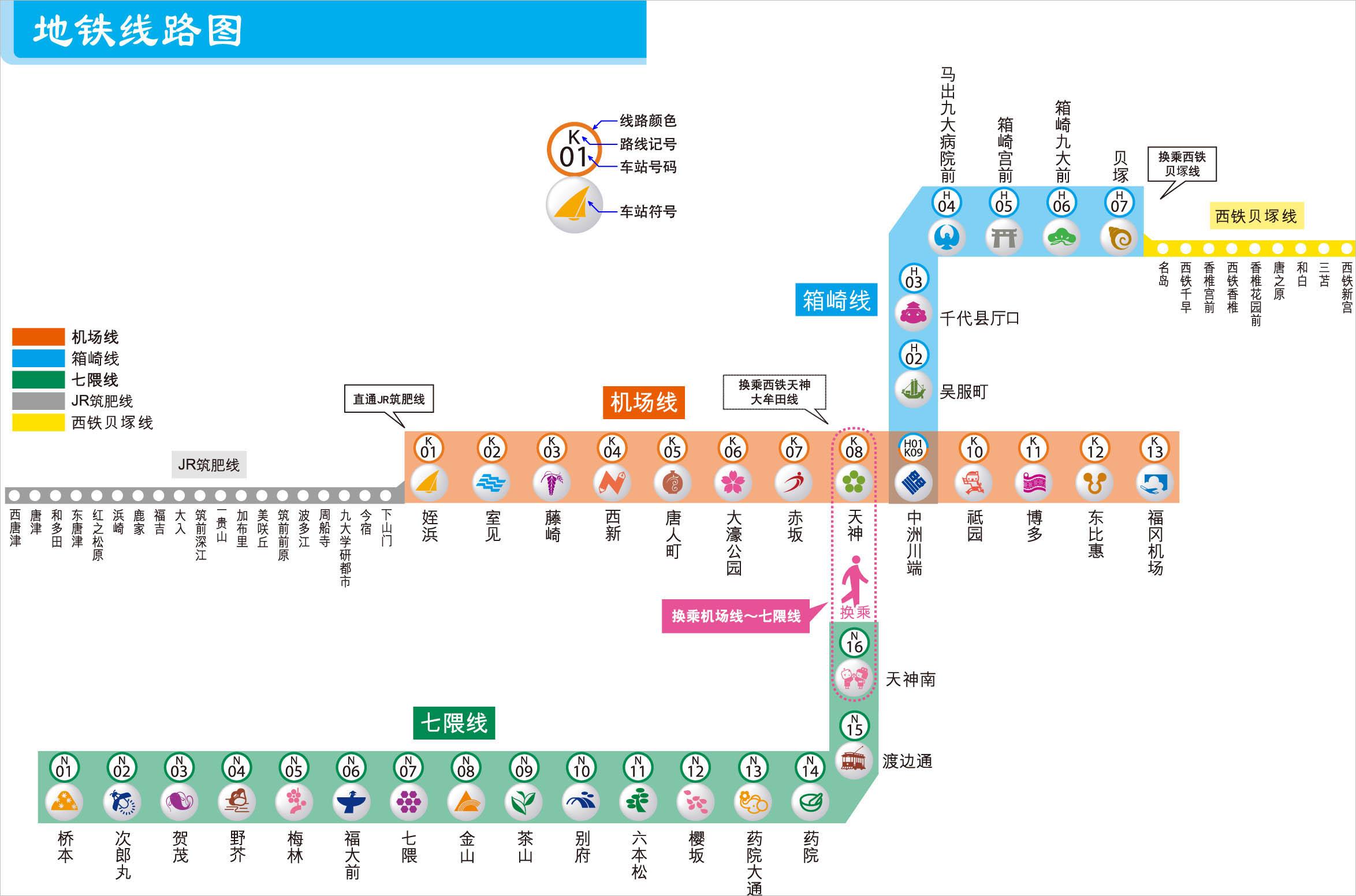 福冈市地铁