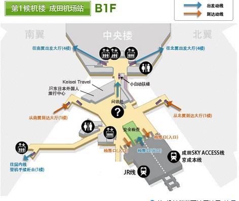 成田国际空港