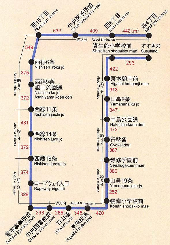 北海道公共汽车