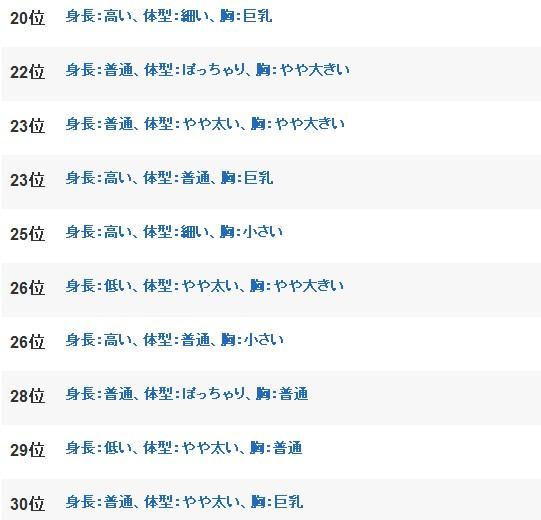 中国男人标准身材图_