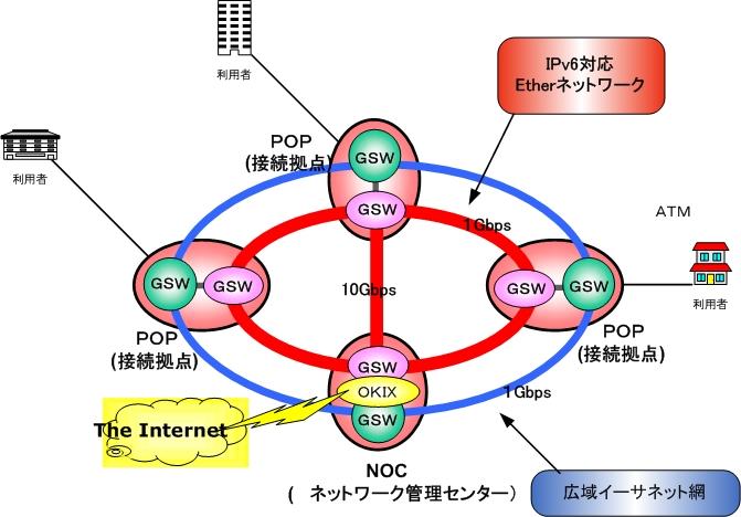 冈山县产业创收点 冈山信息高速公路