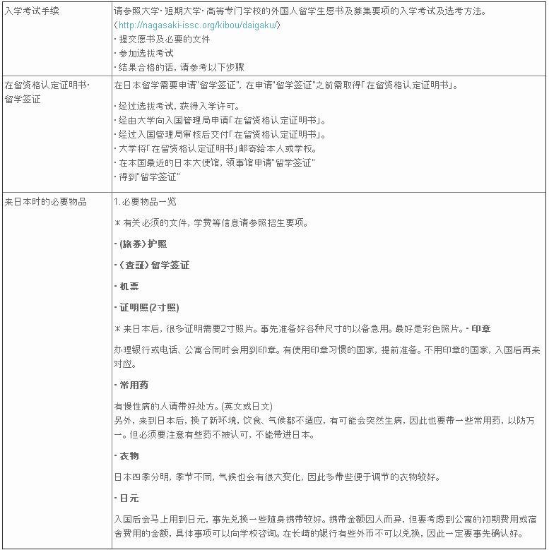 日本留学生活支援——长崎留学篇