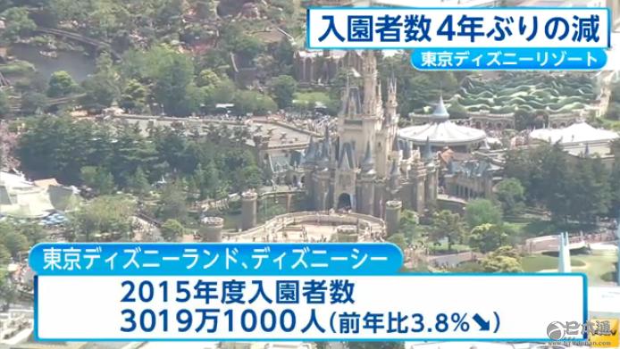 中国人口数量变化图_2015东京人口数量