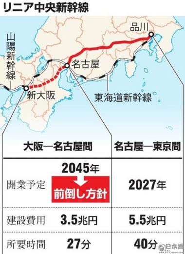 首相 安倍晋三 磁悬浮 磁悬浮中央新干线