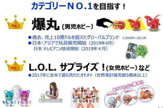 日本玩具行业现状: 万代、多美两家独大,IP仍是核心竞争力