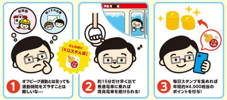 日本京滨急行电铁为缓解高峰拥挤,试行积分奖励制