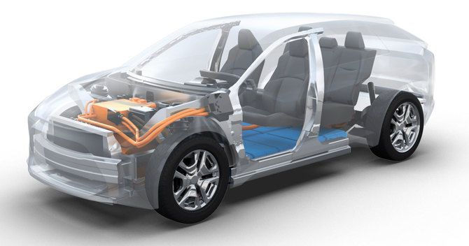 日本6大汽车公司携手加速研发BEV(纯电动汽车)