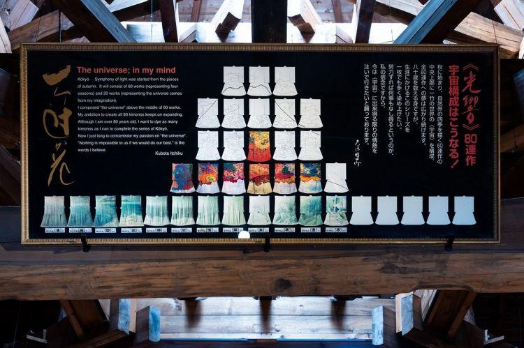 """富士山脚下的异国情调—""""久保田一美术馆"""""""