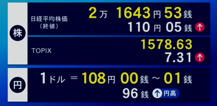 7月11日 日经225指数收涨0.51%