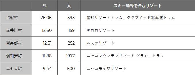 日本人口下滑幅度创新高!在日外国人却持续增加