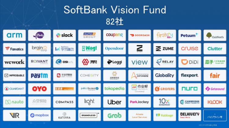 """为什么软银要设立规模达1080亿美元""""愿景基金2"""",打算投给谁?"""