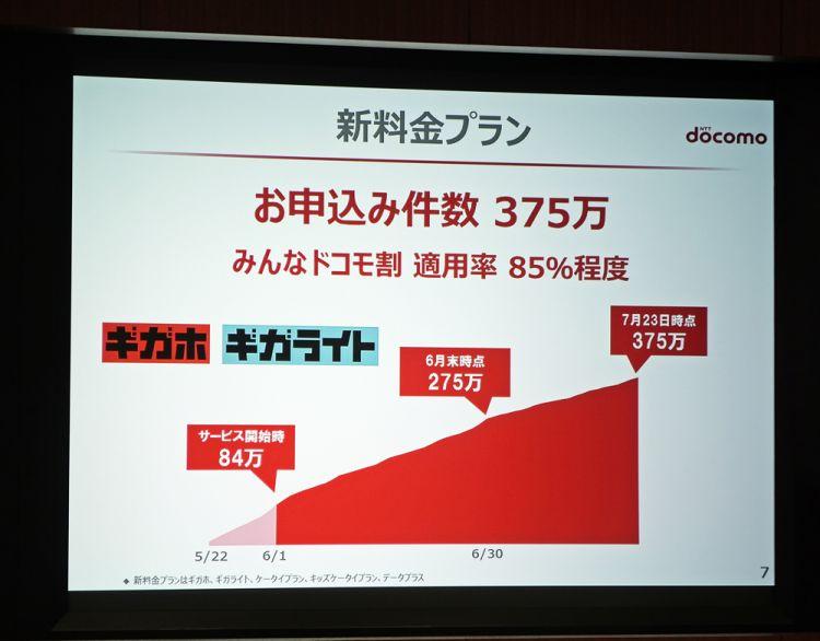 日本通信公司NTT DoCoMo时隔5年季度决算收益减少