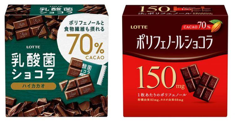 乐天回收有害健康的含乳成分巧克力,目前受害者已达7人