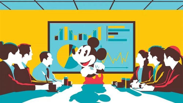 迪士尼一天赚2.2亿美元,投资人觉得不够多