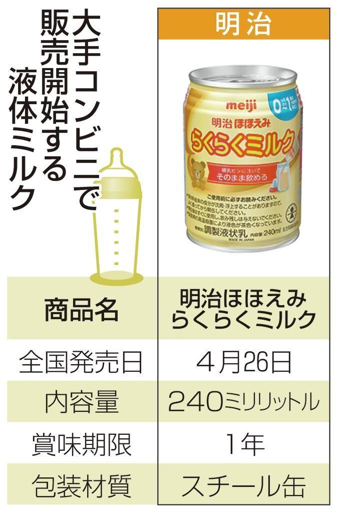 日本便利店巨头也将开售婴幼儿液态配方奶,有望提升对液态配方奶的认识