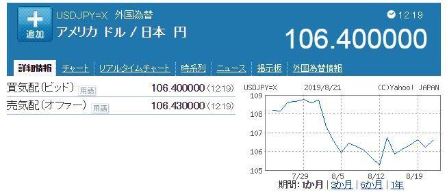 受日元持续升值影响,预计未来日本汽车制造商的营业额将大幅下滑