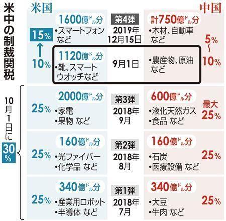 """日本企业从""""世界工厂""""中国撤离,加速转移至其它国家开展生产"""