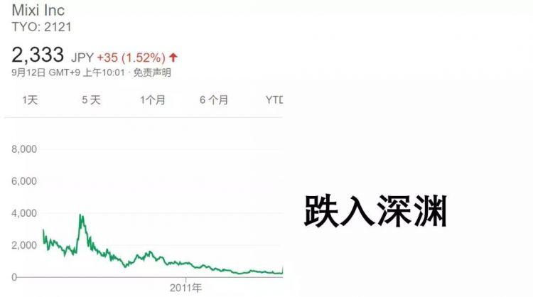 """日本也有""""阿里腾讯百度"""",但为什么存在感这么低?"""