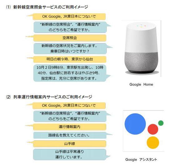 "JR东日本和""Google Assistant""合作,空位信息、运行信息轻松掌握"
