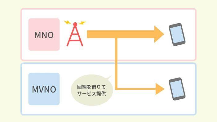 日本手机用户作为市场参与者应该积极行动,推动手机话费下调