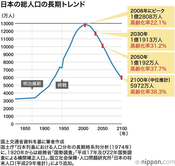 """""""多极集中""""发展模式或将成为保证日本持续发展的关键"""