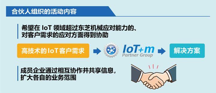 日本东芝宣布将正式启动面向IoT开发服务的合伙人组织