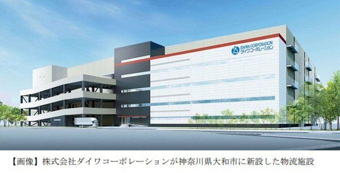 青山商事为电商业务在神奈川大和市增设物流中心