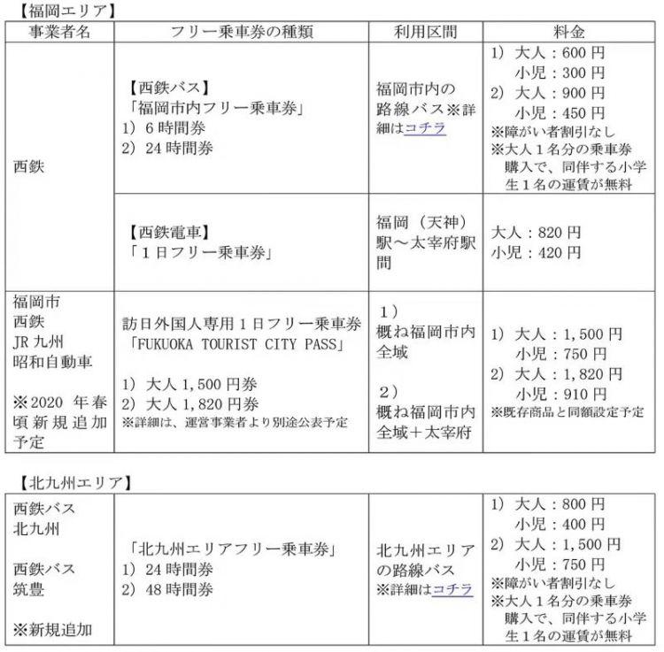 """丰田、JR西日本强强联手,福冈、北九州""""my route""""来袭!"""