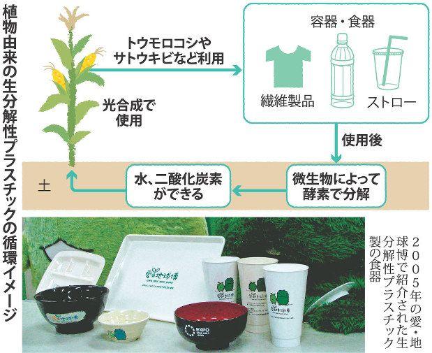 """日本Skylark集团开始实行""""脱塑化"""",弃用一次性塑料包装"""