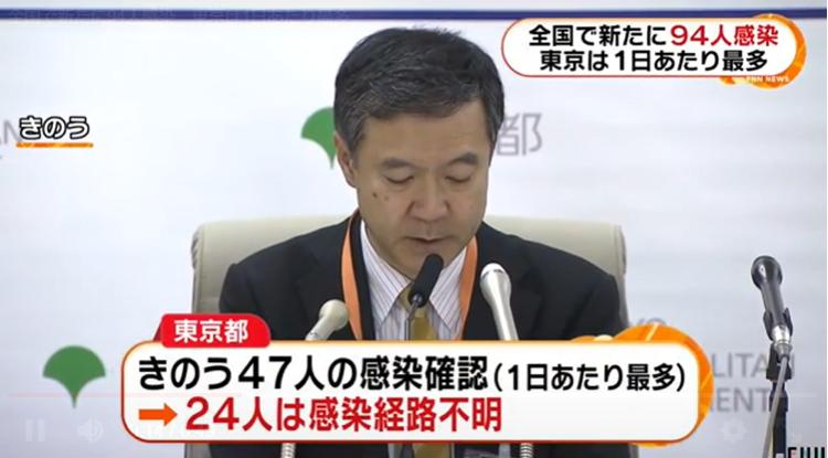 日本昨日新增94例确诊病例,累计确诊2114人,东京已连续两天确诊超40人