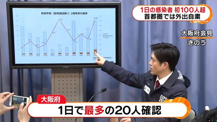 日本首次单日确诊过百!昨日新增125例,多地创确诊新高,首都东京戒严