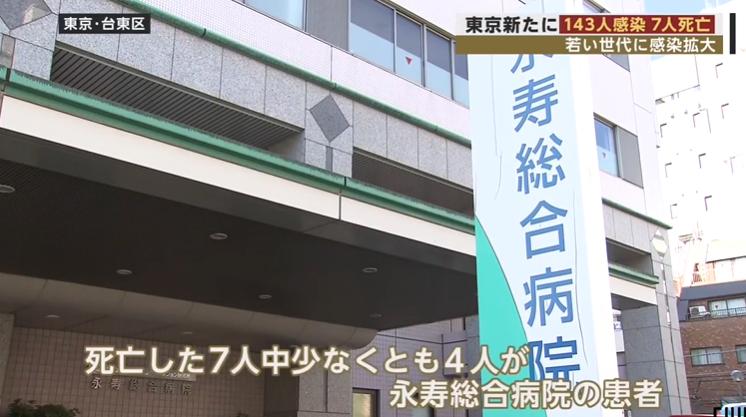 日本昨日新增360例确诊病例,连续三天日增超300人,东京累计确诊超过1000人