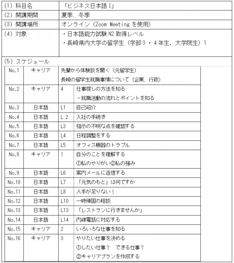 长崎留学生支援中心2020年度就职支援活动